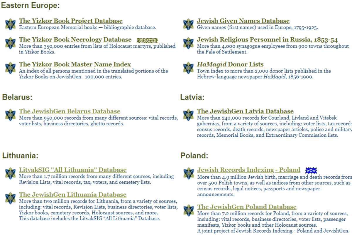 Jewish Genealogy: An Introduction to Methods & Resources