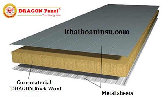 DRAGON Rockwool Panel