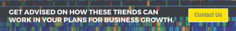 Digital Trends for Business #Growth