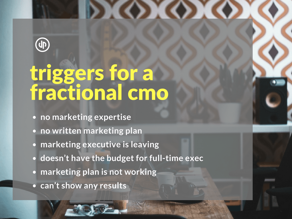 6 situations that trigger the need for a Fractional CMO