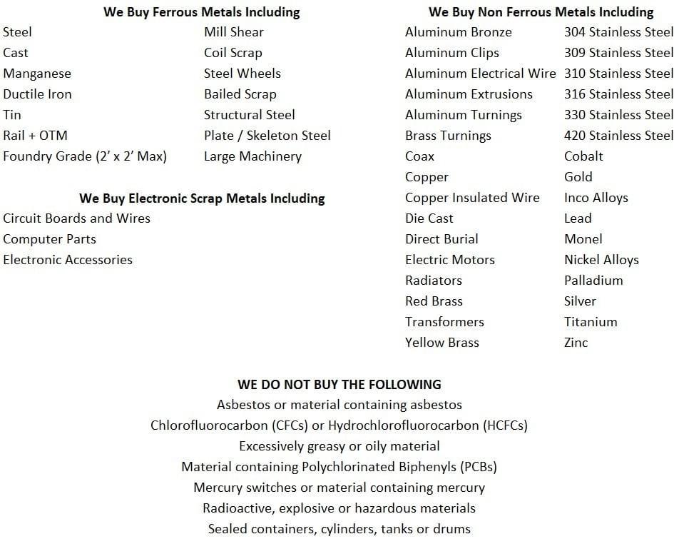 Bob's Metals, Inc