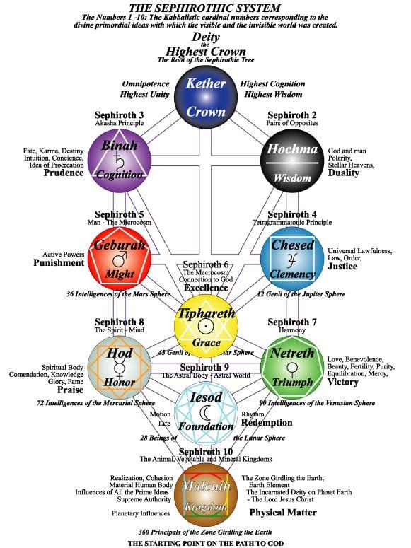 The Tarot of Eli: The Druid Craft Tarot- Ten of Pentacles