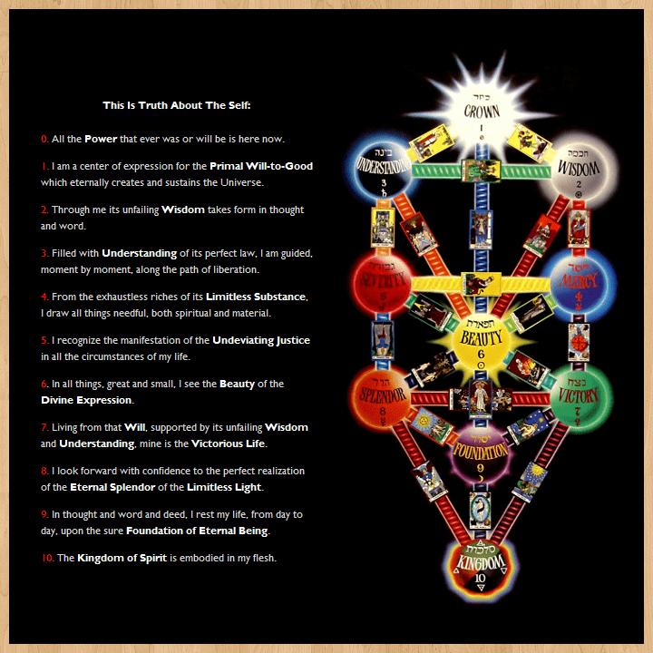 The Tarot of Eli: The Thoth Tarot- 8 of Disks-Prudence & The Night