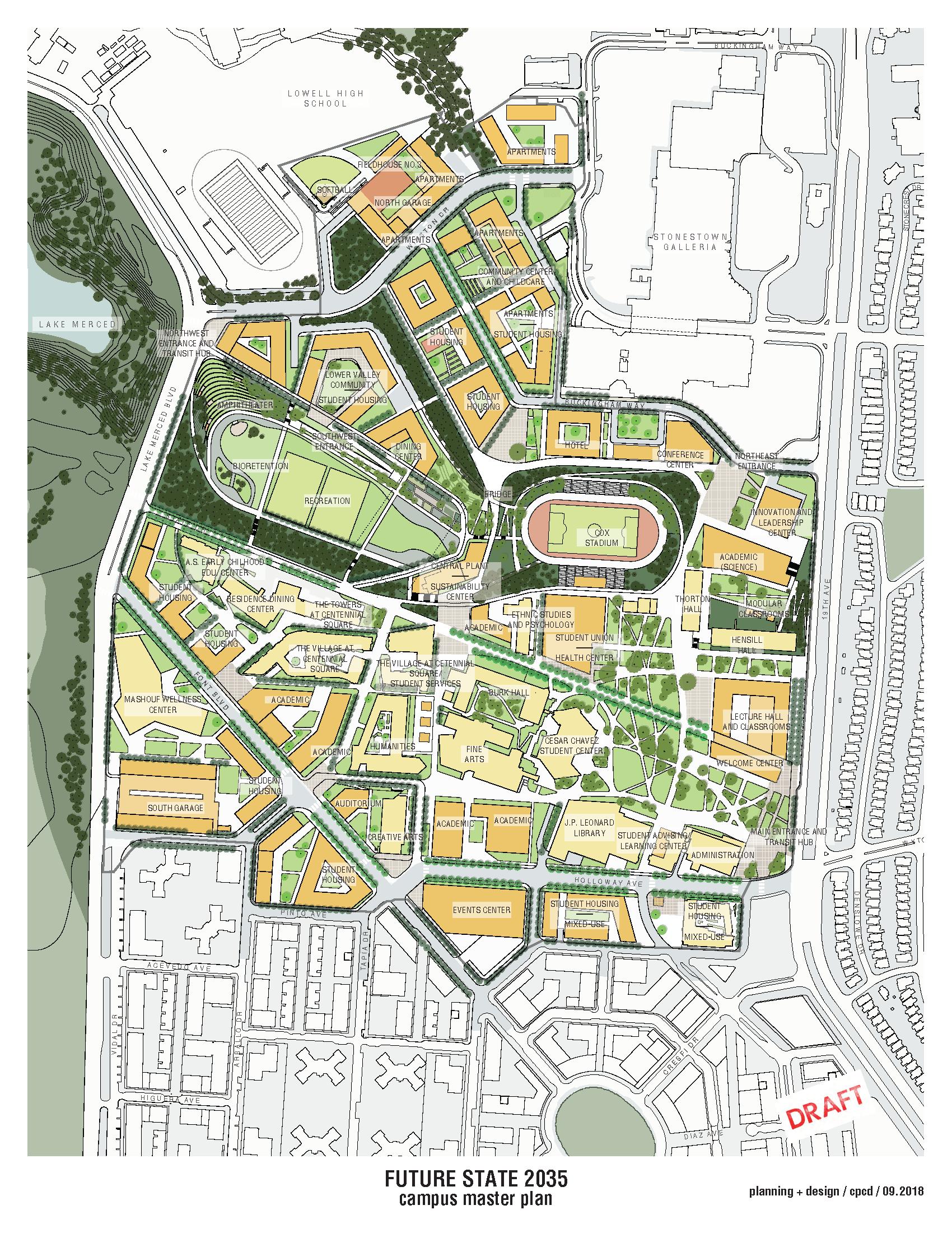Future SF State Masterplan