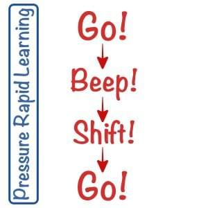 Go Beep! Shift Go Possibility Management
