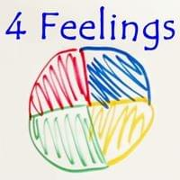 4 Feelings Possibility Management