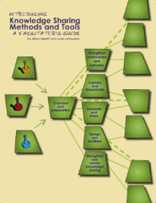 Knowledge Sharing Methods and Tools: A Facilitator's Guide, by Allison Hewlitt and Lucie Lamoureux