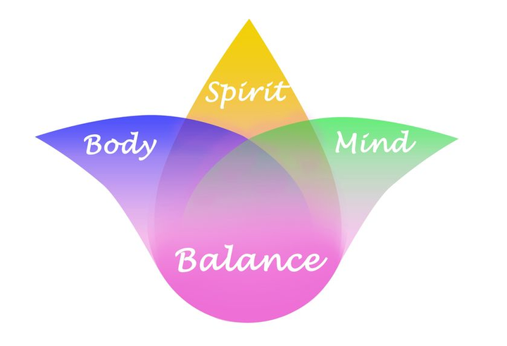 Body, Spirit & Mind Balance