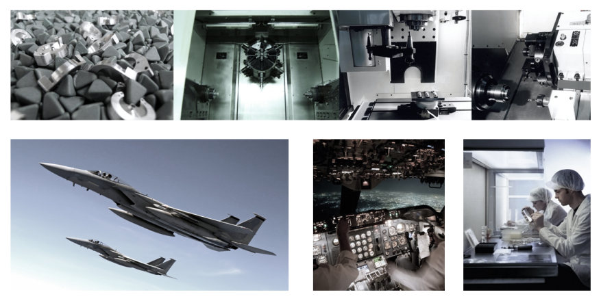 capabilities over the years