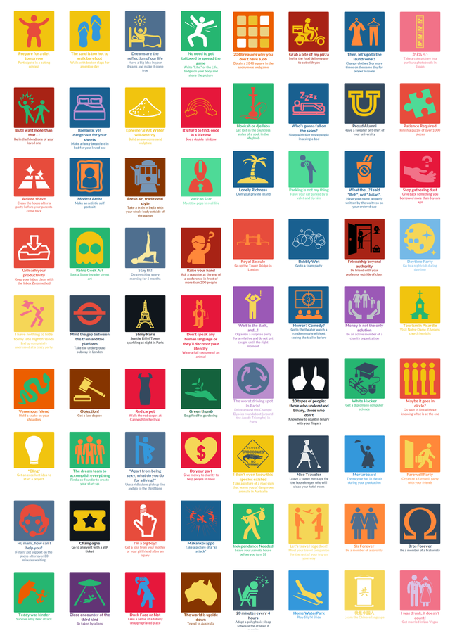 Collection of Achievements