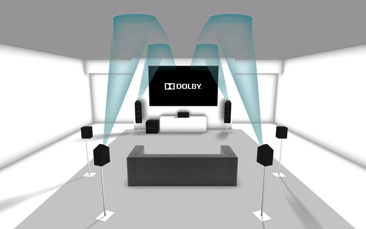 Onkyo Meets Dolby Atmos