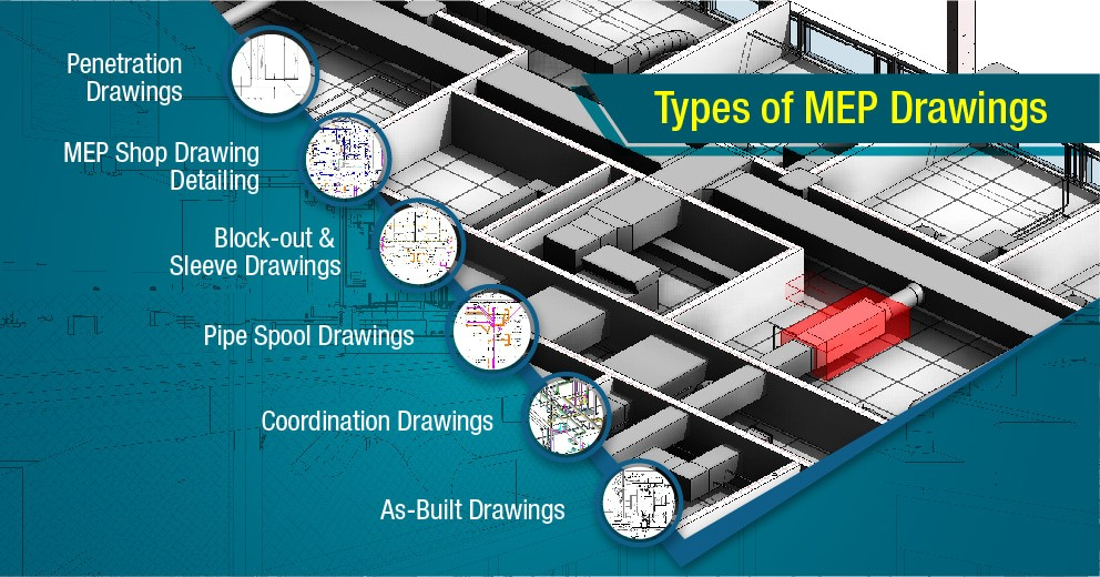 what are different types of mep drawings? mep drawings mep shop drawing hvac shop drawing review #9