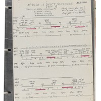 Sold Price:	$91,909 - Extremely important Apollo 11 space collectible console-used manuals, graphs, and procedures utilized by Flight Director Gene Kranz while at his console in Mission Control throughout the landmark mission