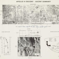 "US$ 800 Apollo 14 Descent - Ascent Summary. LUNAR MODULE FLIGHT AND LANDING PARAMETERS—SIGNED ILLUSTRATIONS AND CHARTS FOR ANTARES' CRITICAL LUNAR FLIGHT TASKS  Apollo 14 Descent - Ascent Summary. NASA/MSC/FOD Mission Planning and Analysis Division, Branch LAB, Date 1/19/71. NASA MSC 3579-71. 17 x 21 inches.   INSCRIBED and SIGNED: ""We made it down despite the radar, EDGAR MITCHELL, Apollo 14 LMP."" Mitchell's comment refers to LM landing radar problems that might have scrubbed the lunar landing.   This chart features two lunar maps and three mission diagrams. The large map at the top plots the LM descent path to the landing site with a table having descent milestones and their associated altitude/flight speeds. The second map shows the planned lunar surface exploration traverses.   The middle diagram has the LM descent, plotting range verses altitude from the landing site. The diagram on the right has Commander Shepard's view out his left side LM window with important craters labeled. The last diagram has the LM's Ascent Vertical Rise plotted with altitude, altitude rate, time from lunar lift-off verses the down range position."