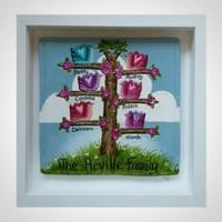 Family Tree - Mol's Tiles