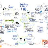 ECCV Conference Graphic Recording of Keynote