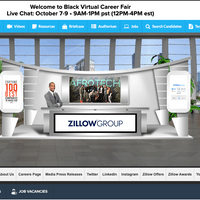 BVCF - Zillow Group