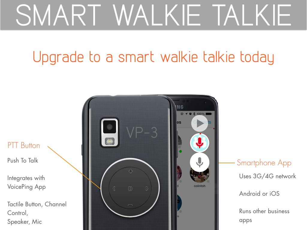 Smart Walkie Talkie for Your Business Communication Solution