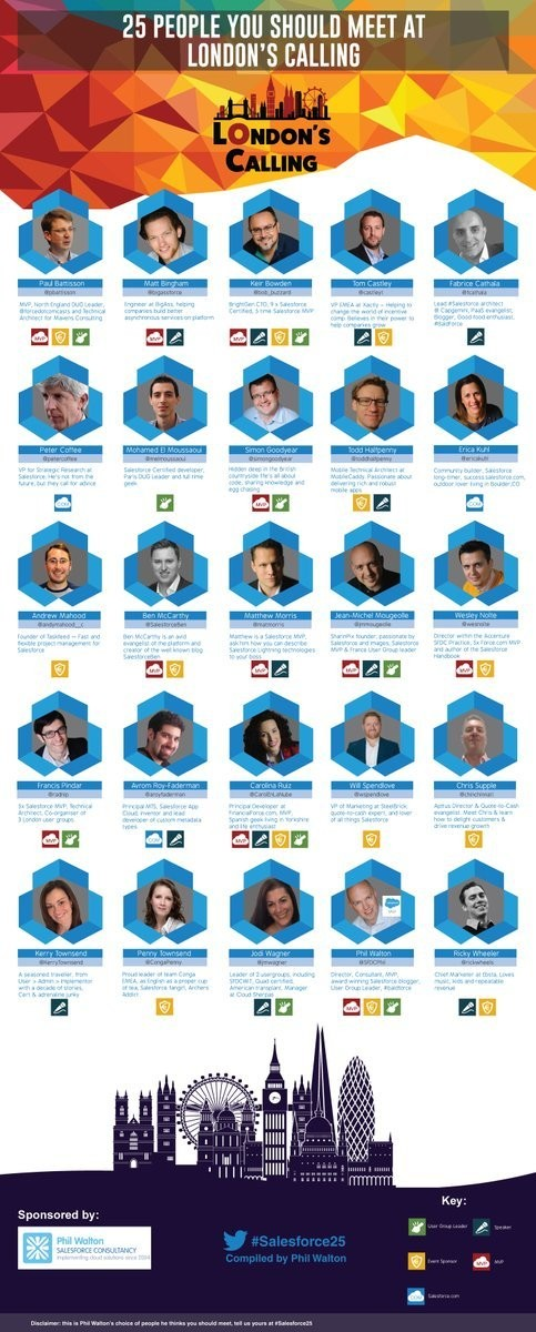How many of the #Salesforce25 have you had a selfie with so far?