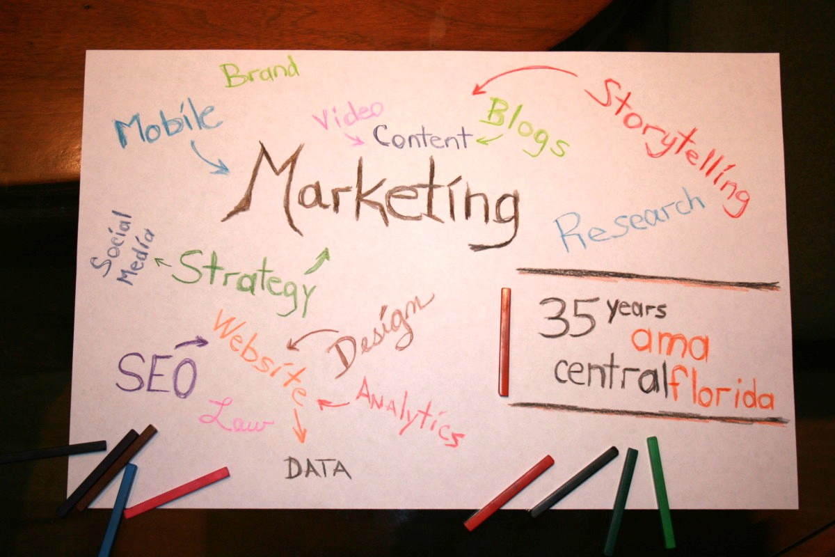 Kenneth Cossin - Marketing Mix