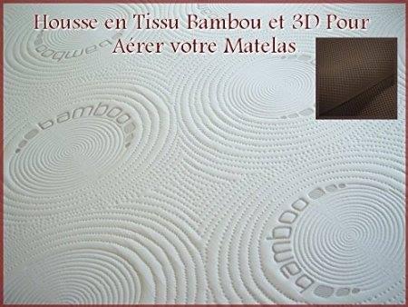 Surmatelas Mémoire de Forme 8 cm