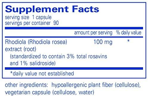 Rhodiola - Appetite suppressant
