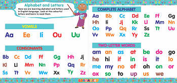 Alphabet and Letters