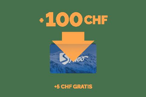 Aufladung im Wert von 100 CHF