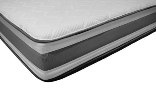 Compact Resimax - Pocket Spring Mattress
