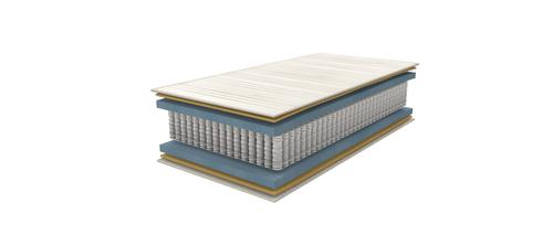 Multi Layer Spring - Pocket Spring Mattress
