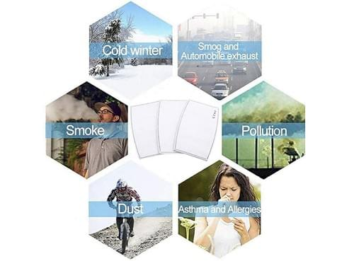 PM 2.5 Mask Filters (2-pack)