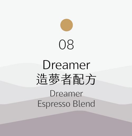 [淺中烘焙] No.08 Dreamer造夢者配方 Dreamer Espresso Blend
