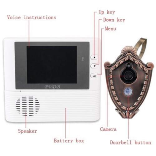Battery Peep Hole Viewer Bell