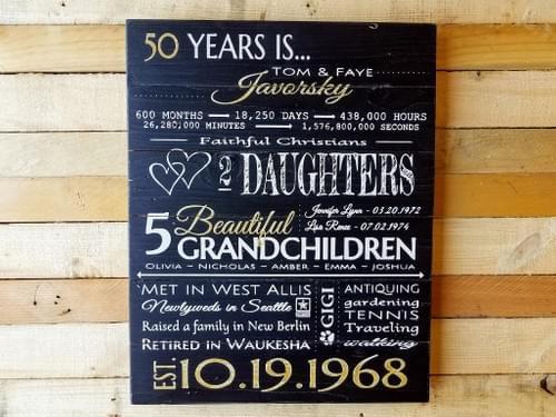 50 Years Anniversary Sign