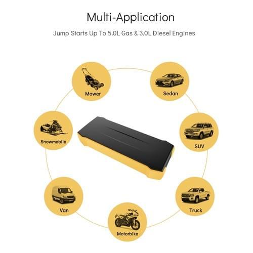 Autowit 12v Batteryless Portable Car Jump Starter