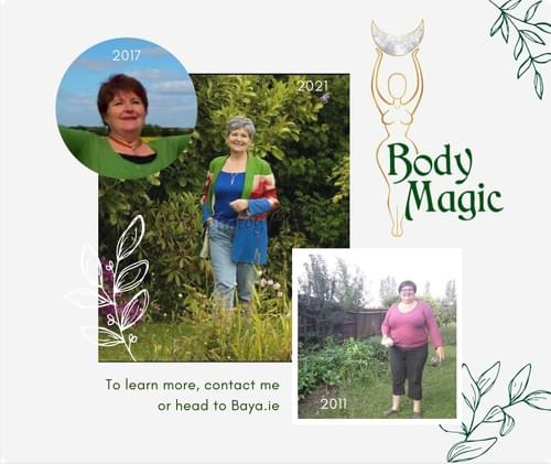 Body Magic - EFT Tapping for Weight Loss