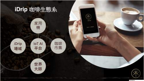 iDrip AI智能咖啡機