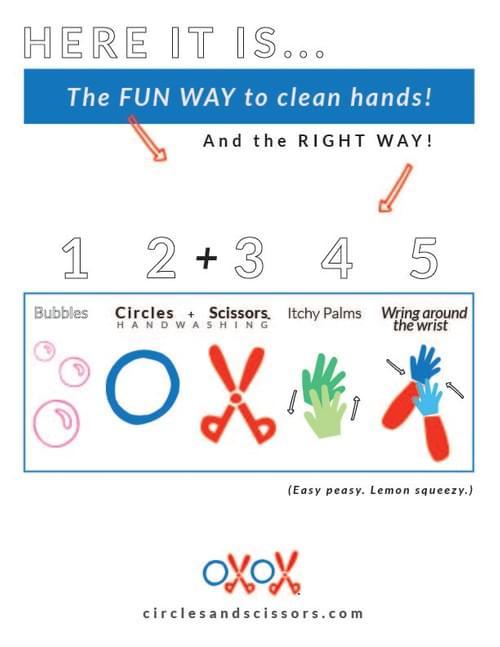 Circles + Scissors Teaching curriculum