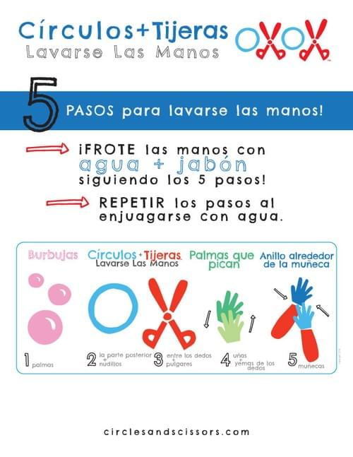 NEW! Spanish POSTER - Circles + Scissors translated easily to Spanish!