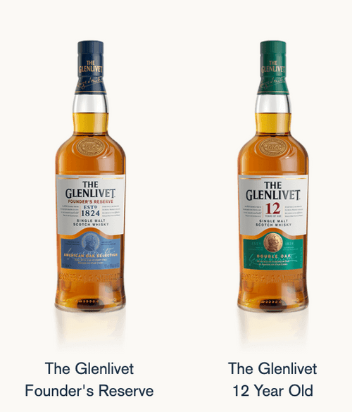 The Glenlivet Personalized Label