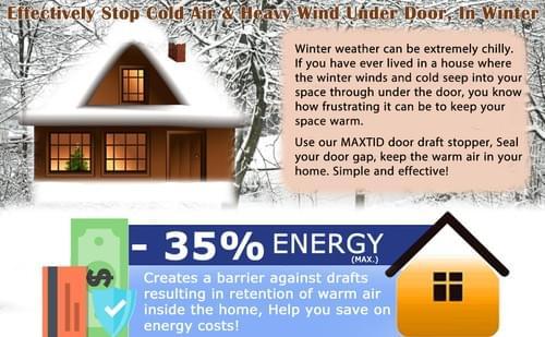 MAXTID Double Door Draft Stopper 32-38 inches Plaid Noise Stopper, Bottom Door Blocker - Energy Savi