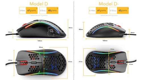 MODEL D- USB RGB GAMING MOUSE