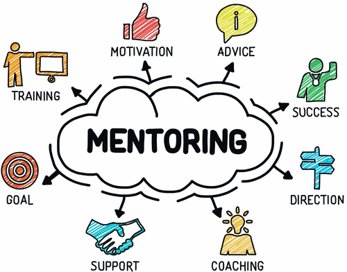 1:1 NVC Coaching and Mentoring
