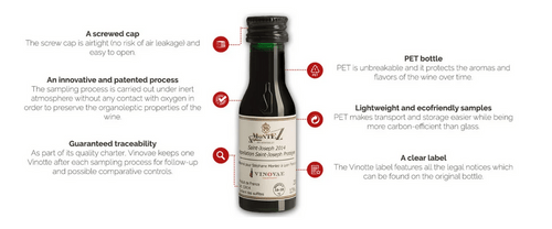 Level 3 Wines - Tasting kit 64 Vinottes ®