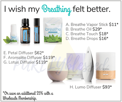 I wish my Breathing felt better.