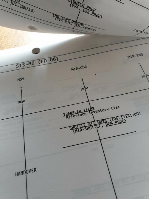 NASA STS-86 Flight Plan
