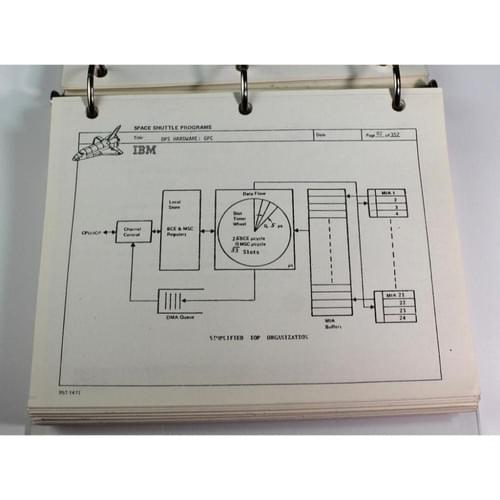 Space Shuttle OV-312 Programs IBM Data Processing Manual, 1976