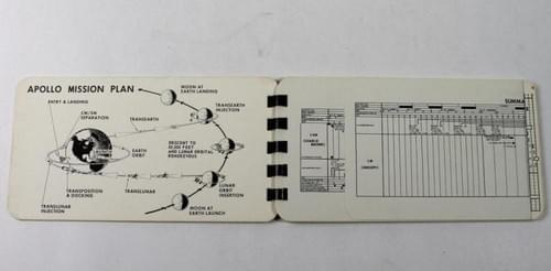 Apollo 10 Lunar Orbit With LM AC Booklet