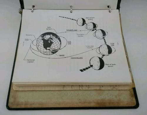NASA Apollo 8 News Release 1968 Press Kit Binder First Mission to the Moon.