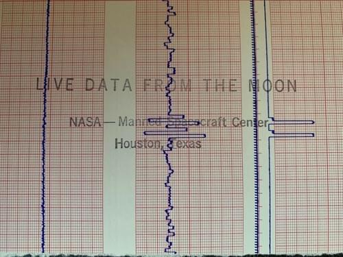 Live Data from the Moon